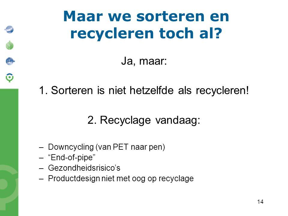 14 Maar we sorteren en recycleren toch al? Ja, maar: 1. Sorteren is niet hetzelfde als recycleren! 2. Recyclage vandaag: –Downcycling (van PET naar pe