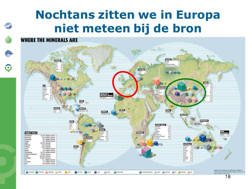 18 Nochtans zitten we in Europa niet meteen bij de bron