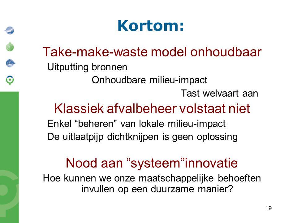 """19 Kortom: Take-make-waste model onhoudbaar Uitputting bronnen Onhoudbare milieu-impact Tast welvaart aan Klassiek afvalbeheer volstaat niet Enkel """"be"""