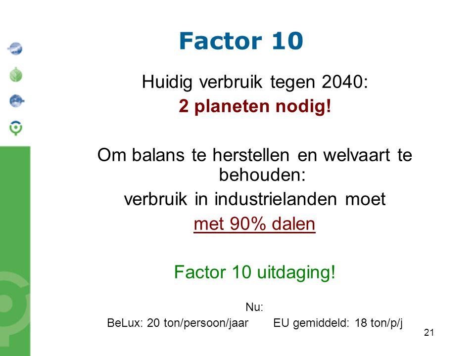 21 Factor 10 Huidig verbruik tegen 2040: 2 planeten nodig! Om balans te herstellen en welvaart te behouden: verbruik in industrielanden moet met 90% d