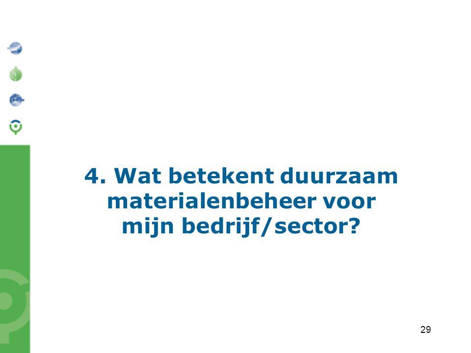 29 4. Wat betekent duurzaam materialenbeheer voor mijn bedrijf/sector?