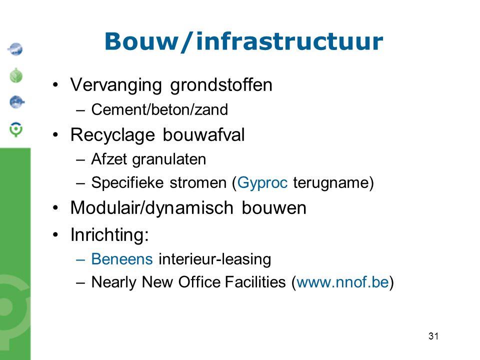 31 Bouw/infrastructuur Vervanging grondstoffen –Cement/beton/zand Recyclage bouwafval –Afzet granulaten –Specifieke stromen (Gyproc terugname) Modulai