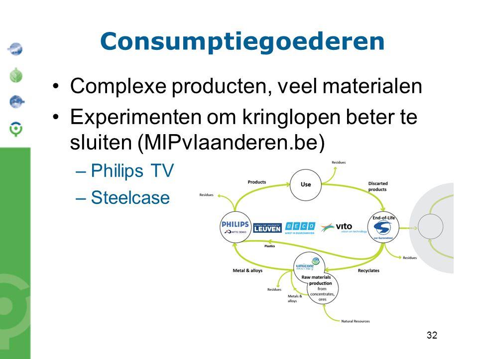 32 Consumptiegoederen Complexe producten, veel materialen Experimenten om kringlopen beter te sluiten (MIPvlaanderen.be) –Philips TV –Steelcase