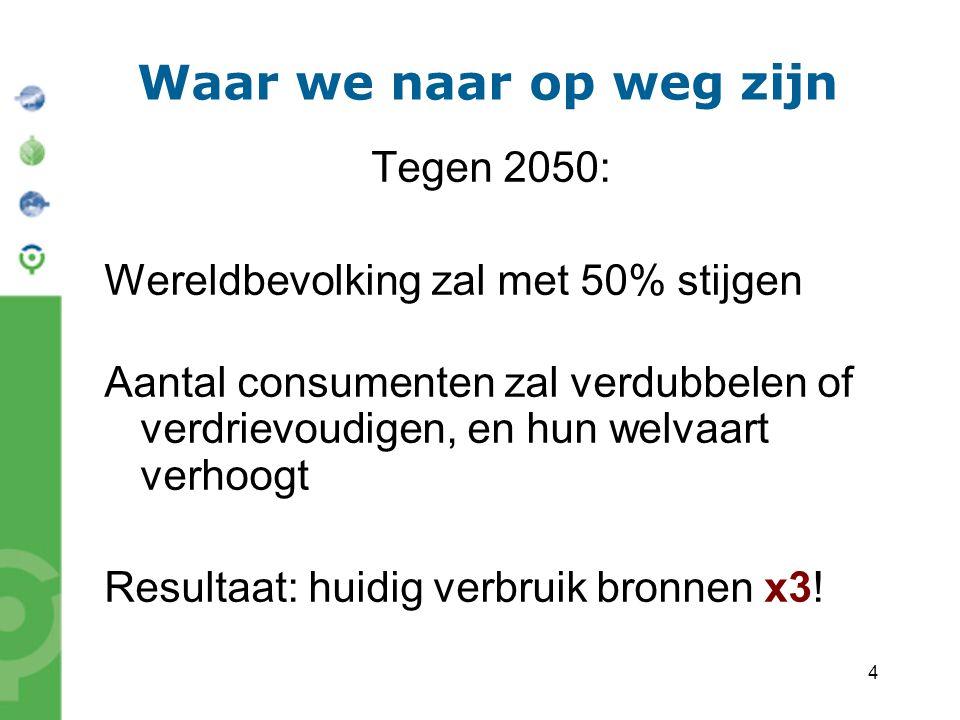 4 Waar we naar op weg zijn Tegen 2050: Wereldbevolking zal met 50% stijgen Aantal consumenten zal verdubbelen of verdrievoudigen, en hun welvaart verhoogt Resultaat: huidig verbruik bronnen x3!