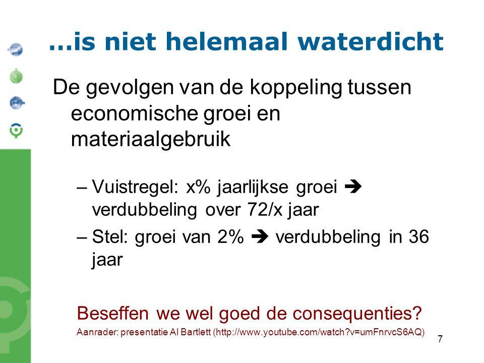 7 …is niet helemaal waterdicht De gevolgen van de koppeling tussen economische groei en materiaalgebruik –Vuistregel: x% jaarlijkse groei  verdubbeling over 72/x jaar –Stel: groei van 2%  verdubbeling in 36 jaar Beseffen we wel goed de consequenties.