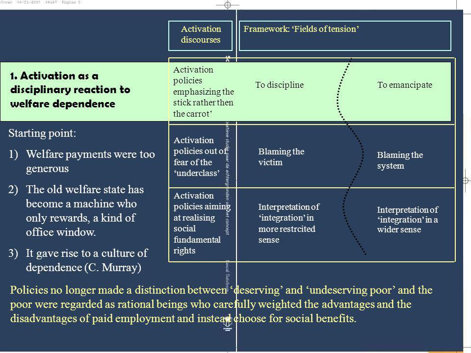In 1999: paarse regering introduceert de actieve welvaartstaat' nav de groeiende kloof tussen het aantal actieven en inactieven op onze arbeidsmarkt: ° van het (RE)activeringsdiscours: - het herinschakelen van werklozen en bestaansminimumgerechtigden in de arbeidsmarkt en de preventie van werkloosheid bij zowel jongeren als ouderen moest leiden tot sociale insluiting in de maatschappij en tot het verminderen van uitkeringsafhankelijkheid - participatie aan de arbeidsmarkt als middel om -via maatschappelijke integratie die arbeid met zich meebrengt- de sociale cohesie in een samenleving in stand te houden Activation discourses Framework: 'Fields of tension' Activation policies out of fear of the 'underclass' Activation policies aiming at realising social fundamental rights Blaming the victim Blaming the system Interpretation of 'integration' in more restrcited sense Interpretation of 'integration' in a wider sense Activation policies emphasizing the stick rather then the carrot' To disciplineTo emancipate 1.