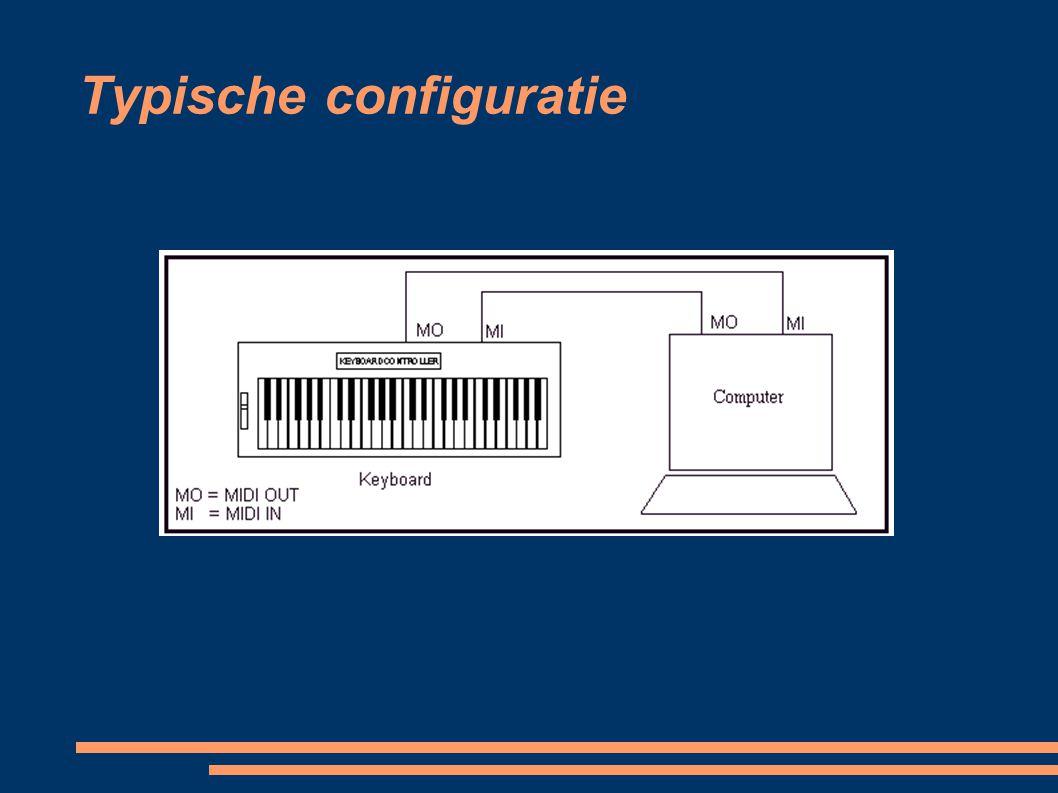 Configuratie met geluidsmodule