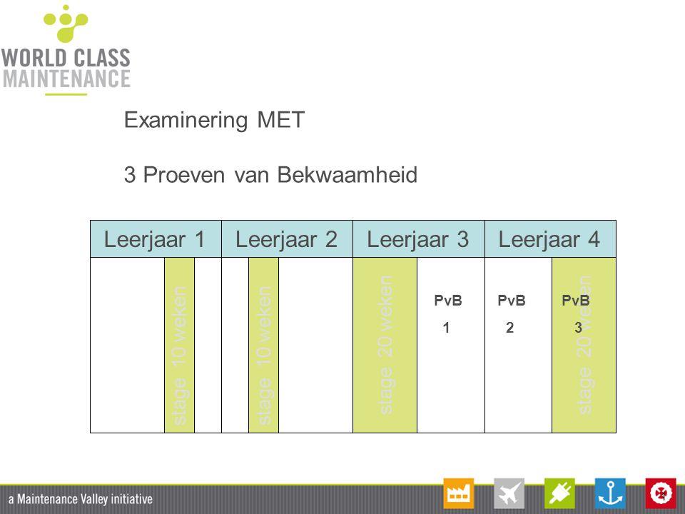 1 stage 20 weken Examinering MET 3 Proeven van Bekwaamheid Leerjaar 1Leerjaar 2Leerjaar 3Leerjaar 4 stage 10 weken stage 20 weken PvB 1 PvB 2 PvB 3