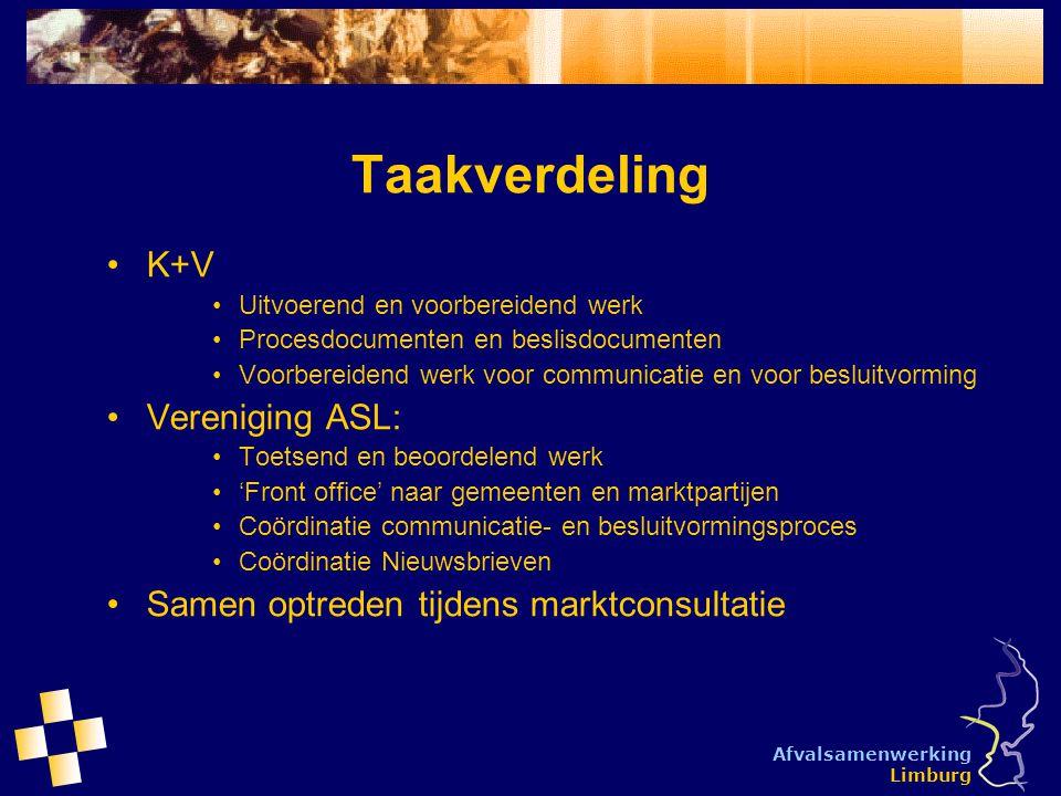 Afvalsamenwerking Limburg Taakverdeling K+V Uitvoerend en voorbereidend werk Procesdocumenten en beslisdocumenten Voorbereidend werk voor communicatie