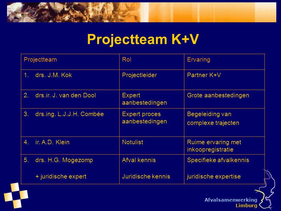 Afvalsamenwerking Limburg Projectteam K+V ProjectteamRolErvaring 1.drs. J.M. KokProjectleiderPartner K+V 2.drs.ir. J. van den DoolExpert aanbestedinge