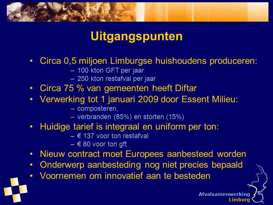 Afvalsamenwerking Limburg Uitgangspunten Circa 0,5 miljoen Limburgse huishoudens produceren: –100 kton GFT per jaar –250 kton restafval per jaar Circa