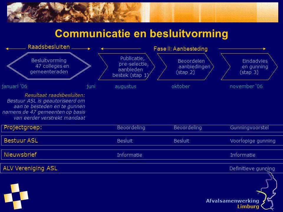 Afvalsamenwerking Limburg Taakverdeling K+V Uitvoerend en voorbereidend werk Procesdocumenten en beslisdocumenten Voorbereidend werk voor communicatie en voor besluitvorming Vereniging ASL: Toetsend en beoordelend werk 'Front office' naar gemeenten en marktpartijen Coördinatie communicatie- en besluitvormingsproces Coördinatie Nieuwsbrieven Samen optreden tijdens marktconsultatie