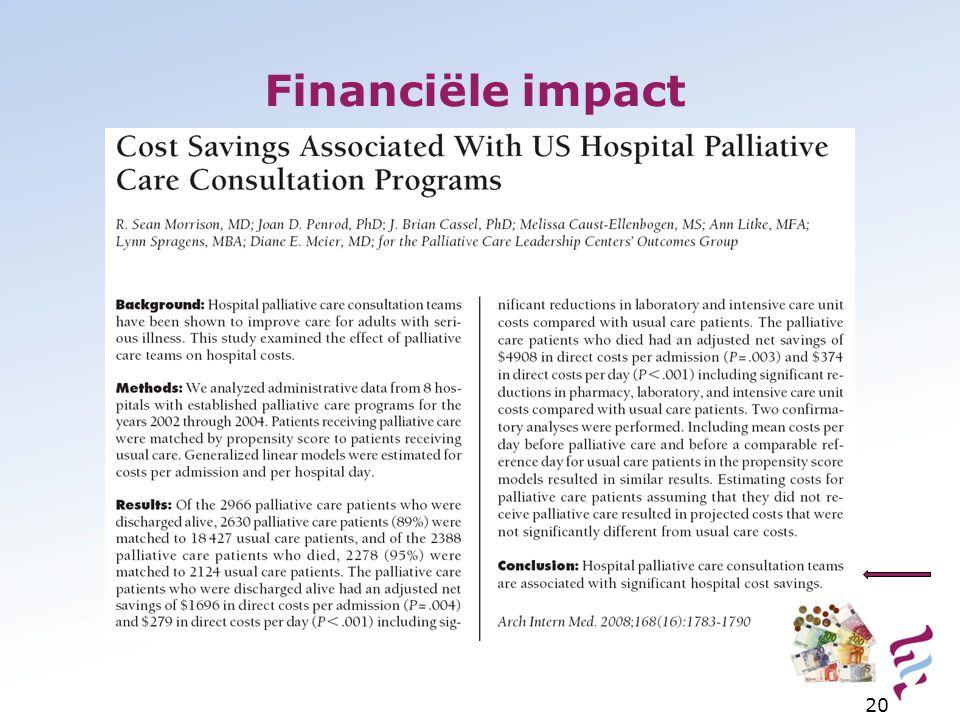 Financiële impact 20