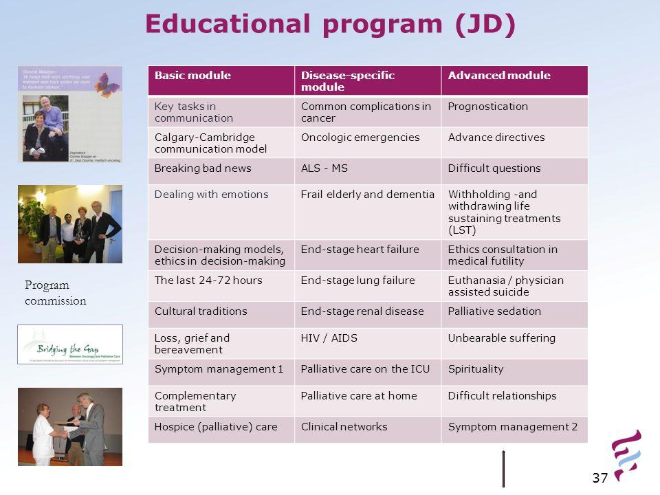 Educational program (JD) 37 Basic moduleDisease-specific module Advanced module Key tasks in communication Common complications in cancer Prognosticat