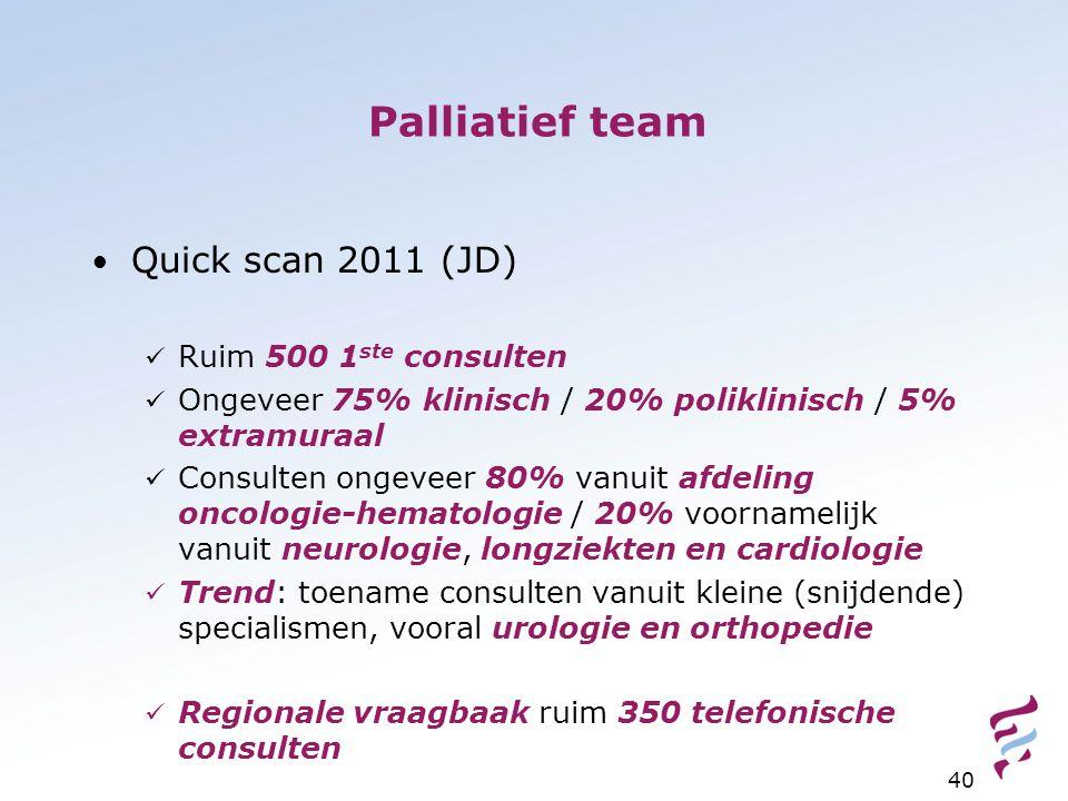 Palliatief team Quick scan 2011 (JD) Ruim 500 1 ste consulten Ongeveer 75% klinisch / 20% poliklinisch / 5% extramuraal Consulten ongeveer 80% vanuit