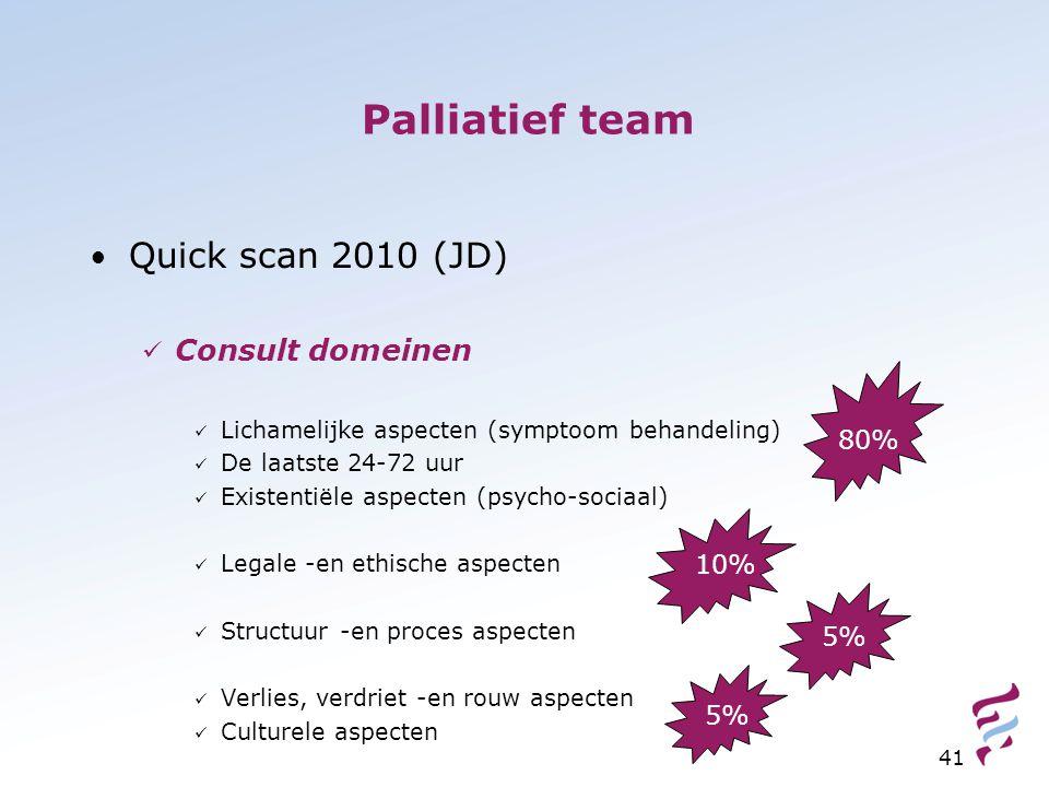Palliatief team Quick scan 2010 (JD) Consult domeinen Lichamelijke aspecten (symptoom behandeling) De laatste 24-72 uur Existentiële aspecten (psycho-sociaal) Legale -en ethische aspecten Structuur -en proces aspecten Verlies, verdriet -en rouw aspecten Culturele aspecten 41 80% 10% 5%