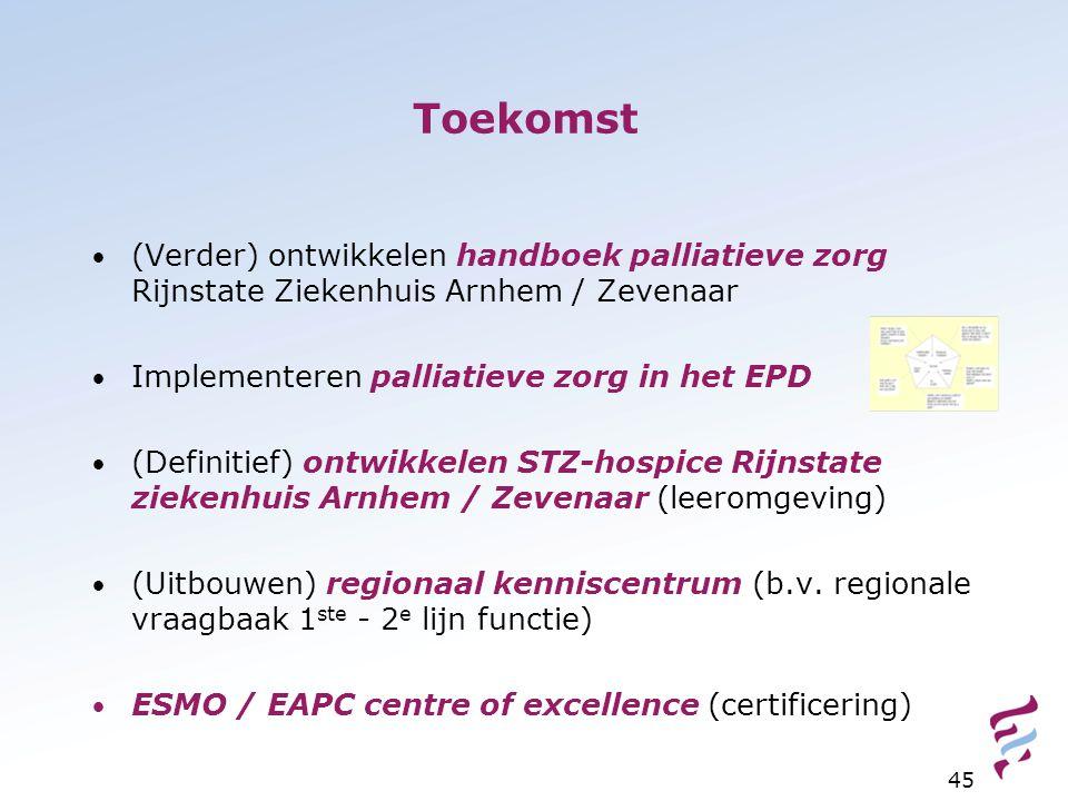 Toekomst (Verder) ontwikkelen handboek palliatieve zorg Rijnstate Ziekenhuis Arnhem / Zevenaar Implementeren palliatieve zorg in het EPD (Definitief)