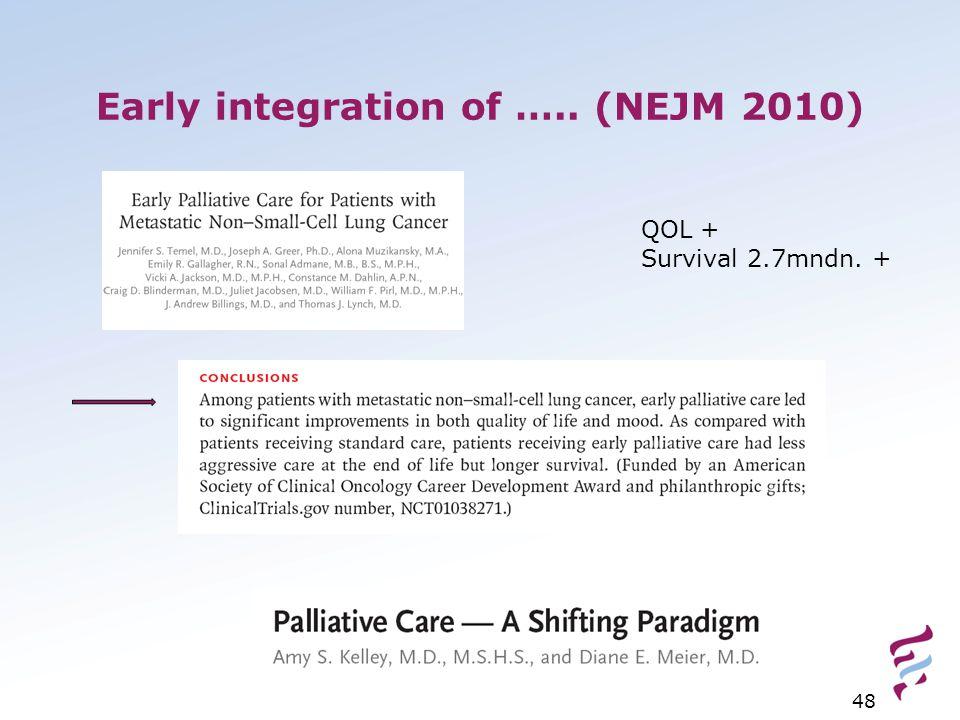 Early integration of ….. (NEJM 2010) 48 QOL + Survival 2.7mndn. +