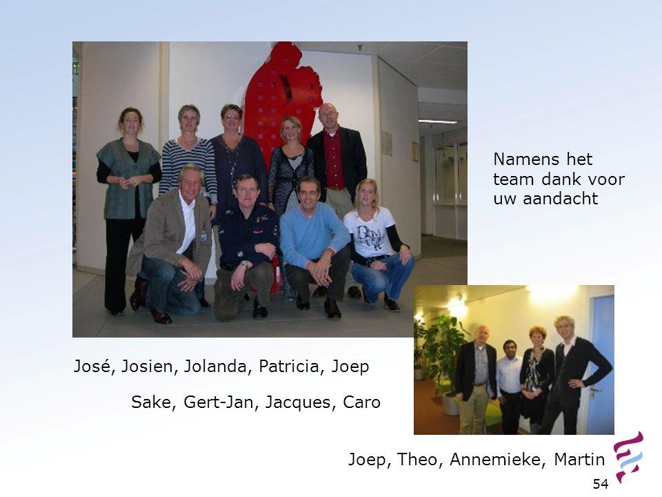 54 Namens het team dank voor uw aandacht José, Josien, Jolanda, Patricia, Joep Sake, Gert-Jan, Jacques, Caro Joep, Theo, Annemieke, Martin