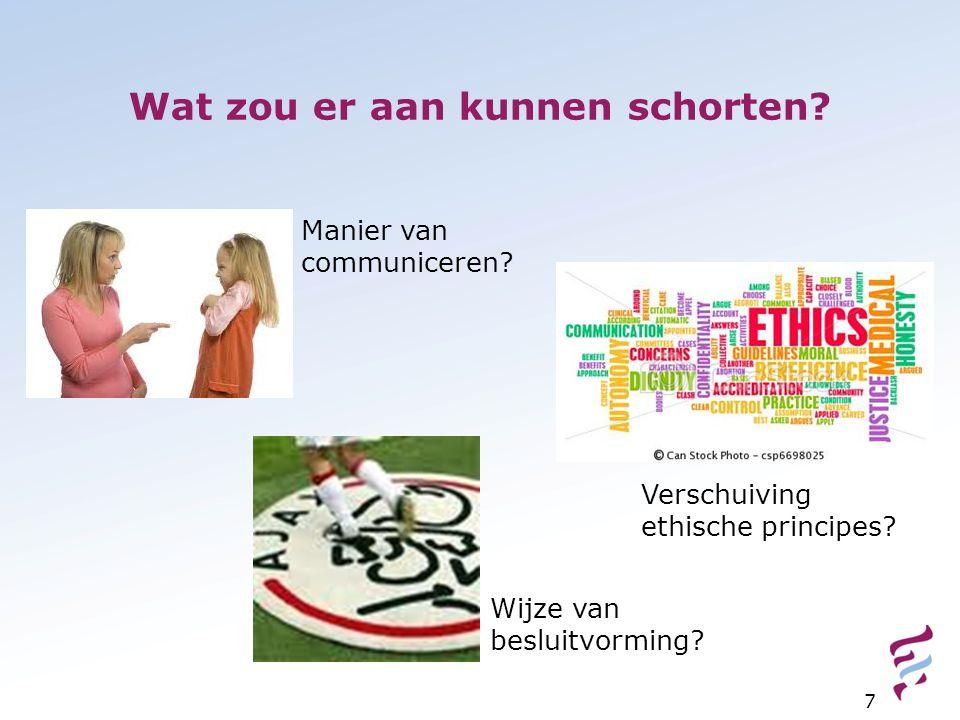Wat zou er aan kunnen schorten? 7 Manier van communiceren? Wijze van besluitvorming? Verschuiving ethische principes?