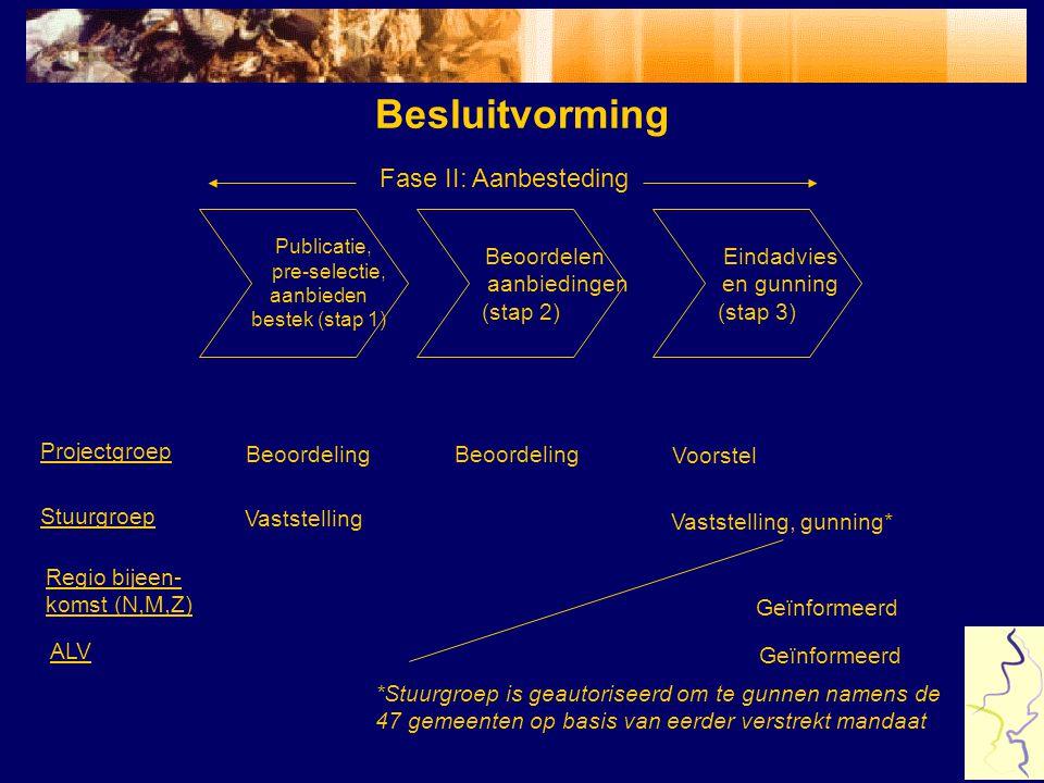 Besluitvorming Publicatie, pre-selectie, aanbieden bestek (stap 1) Beoordelen aanbiedingen (stap 2) Eindadvies en gunning (stap 3) Fase II: Aanbestedi