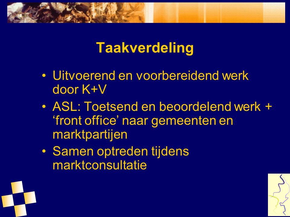 Taakverdeling Uitvoerend en voorbereidend werk door K+V ASL: Toetsend en beoordelend werk + 'front office' naar gemeenten en marktpartijen Samen optre
