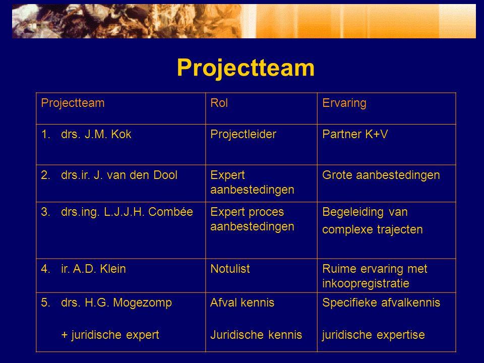 Projectteam RolErvaring 1.drs. J.M. KokProjectleiderPartner K+V 2.drs.ir. J. van den DoolExpert aanbestedingen Grote aanbestedingen 3.drs.ing. L.J.J.H