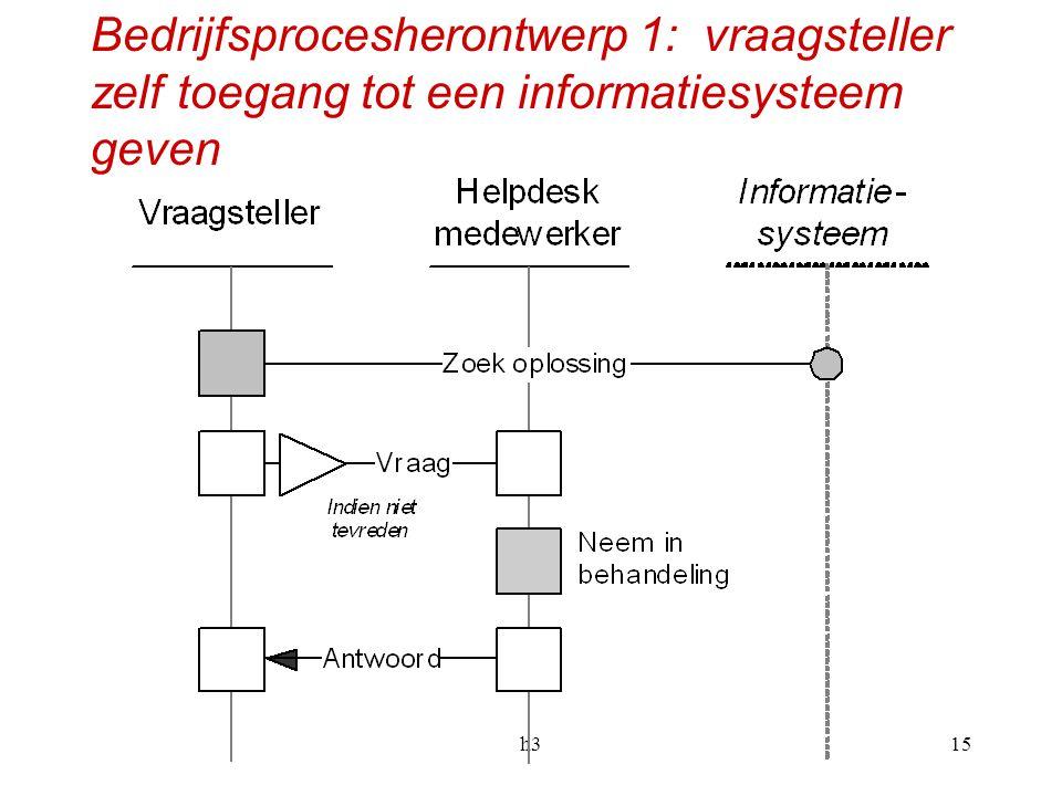 h315 Bedrijfsprocesherontwerp 1: vraagsteller zelf toegang tot een informatiesysteem geven