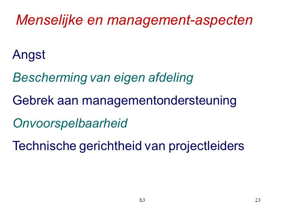 h323 Menselijke en management-aspecten Angst Bescherming van eigen afdeling Gebrek aan managementondersteuning Onvoorspelbaarheid Technische gerichthe