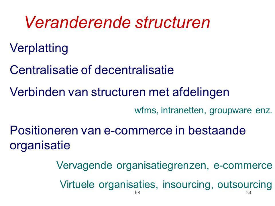 h324 Veranderende structuren Verplatting Centralisatie of decentralisatie Verbinden van structuren met afdelingen wfms, intranetten, groupware enz. Po