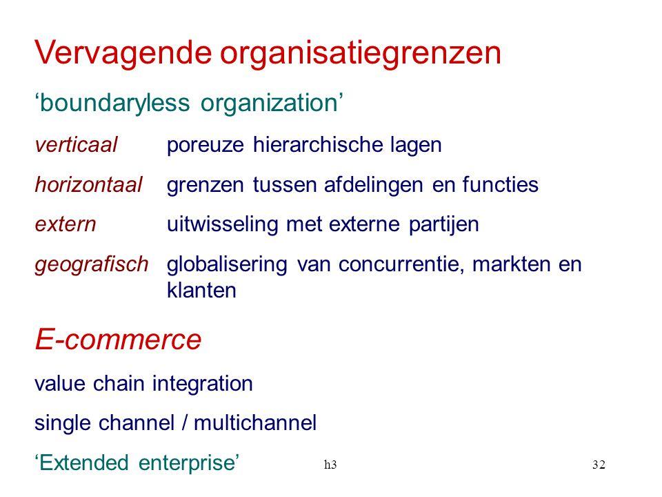 h332 Vervagende organisatiegrenzen 'boundaryless organization' verticaalporeuze hierarchische lagen horizontaalgrenzen tussen afdelingen en functies e
