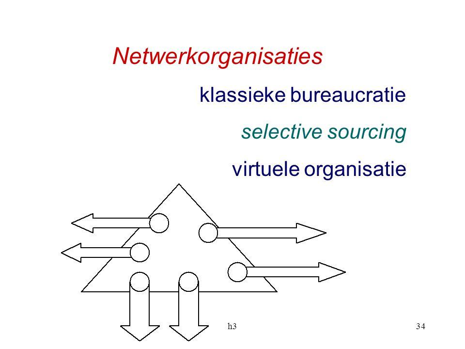 h334 Netwerkorganisaties klassieke bureaucratie selective sourcing virtuele organisatie
