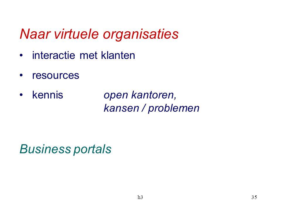 h335 Naar virtuele organisaties interactie met klanten resources kennisopen kantoren, kansen / problemen Business portals