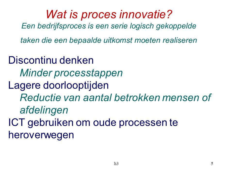 h35 Wat is proces innovatie? Een bedrijfsproces is een serie logisch gekoppelde taken die een bepaalde uitkomst moeten realiseren Discontinu denken Mi