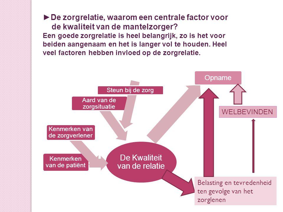 ►De zorgrelatie, waarom een centrale factor voor de kwaliteit van de mantelzorger.