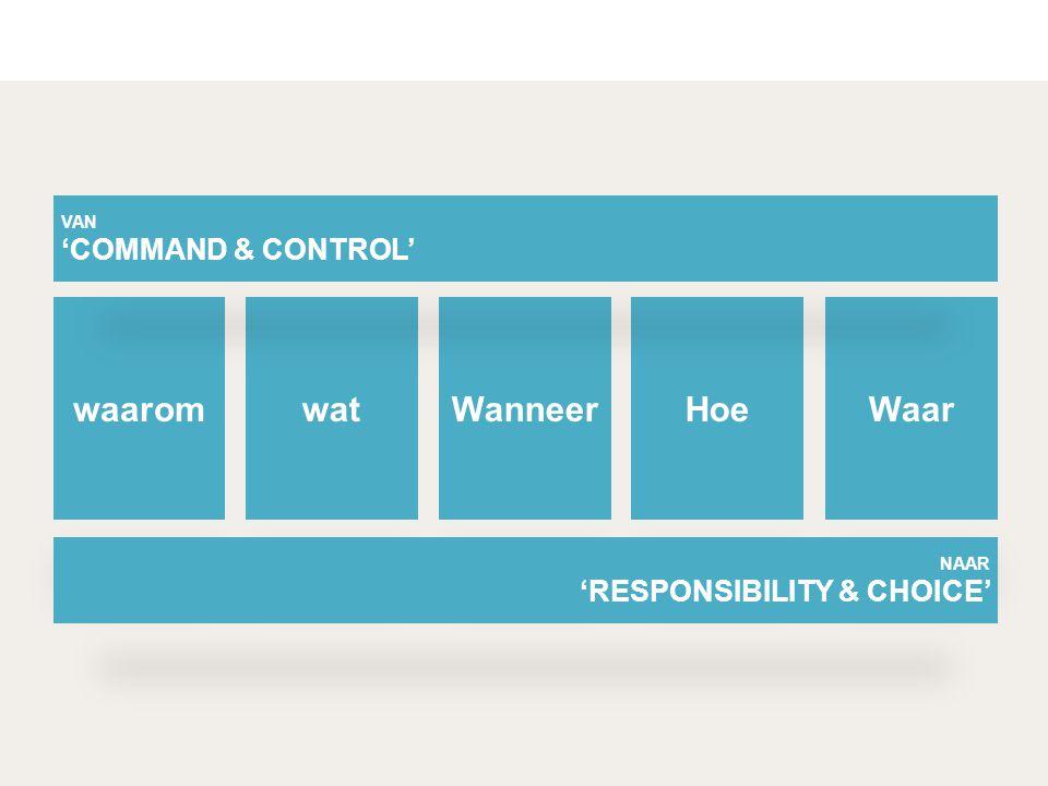 waaromwatWanneerHoeWaar VAN 'COMMAND & CONTROL' NAAR 'RESPONSIBILITY & CHOICE'