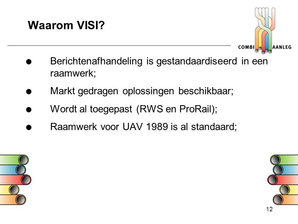 12 Waarom VISI?  Berichtenafhandeling is gestandaardiseerd in een raamwerk;  Markt gedragen oplossingen beschikbaar;  Wordt al toegepast (RWS en Pr