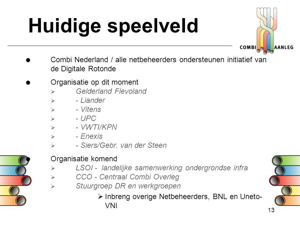 13 Huidige speelveld  Combi Nederland / alle netbeheerders ondersteunen initiatief van de Digitale Rotonde  Organisatie op dit moment  Gelderland F