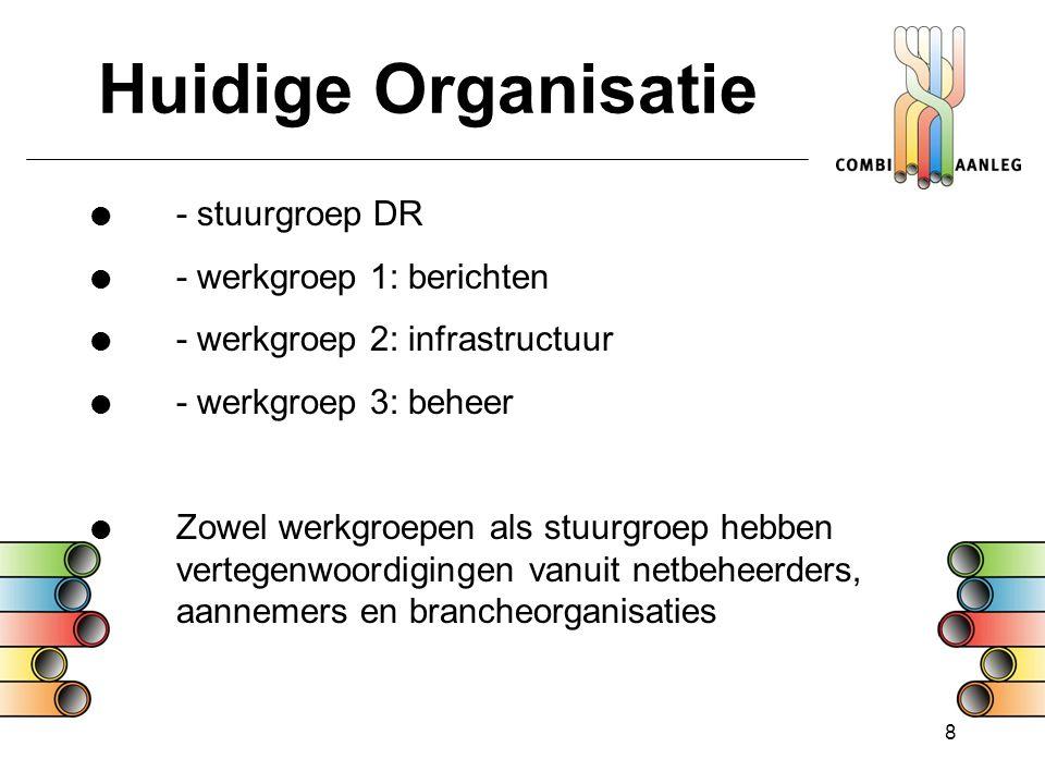 8 Huidige Organisatie  - stuurgroep DR  - werkgroep 1: berichten  - werkgroep 2: infrastructuur  - werkgroep 3: beheer  Zowel werkgroepen als stu