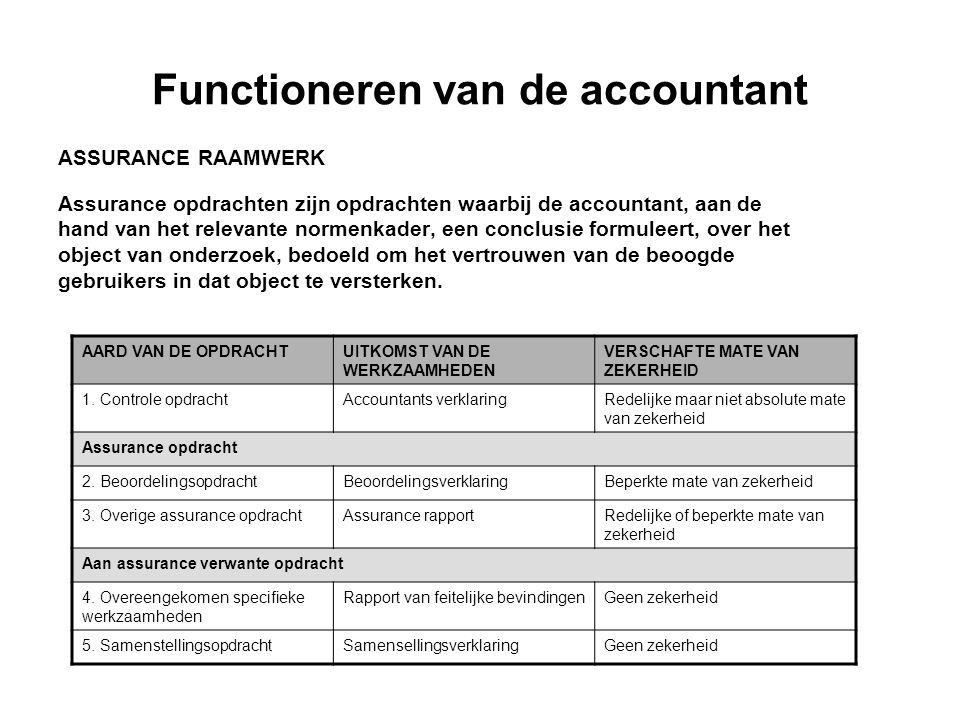 Functioneren van de accountant ASSURANCE RAAMWERK Assurance opdrachten zijn opdrachten waarbij de accountant, aan de hand van het relevante normenkade