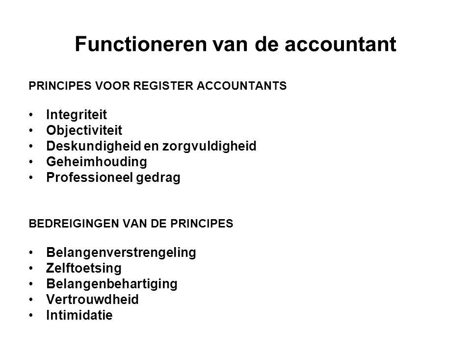 Functioneren van de accountant PRINCIPES VOOR REGISTER ACCOUNTANTS Integriteit Objectiviteit Deskundigheid en zorgvuldigheid Geheimhouding Professione