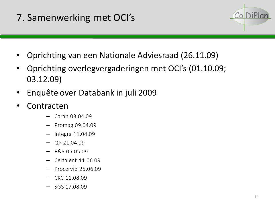 7. Samenwerking met OCI's Oprichting van een Nationale Adviesraad (26.11.09) Oprichting overlegvergaderingen met OCI's (01.10.09; 03.12.09) Enquête ov