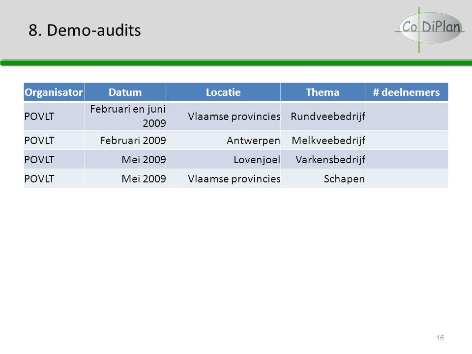 8. Demo-audits 16 OrganisatorDatumLocatieThema# deelnemers POVLT Februari en juni 2009 Vlaamse provinciesRundveebedrijf POVLTFebruari 2009AntwerpenMel