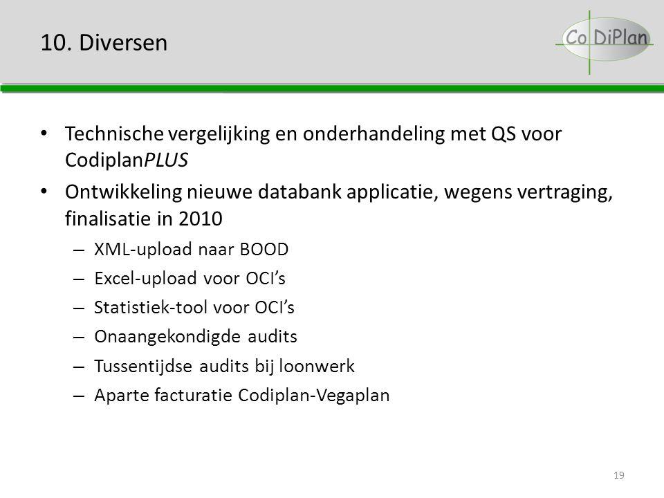 10. Diversen Technische vergelijking en onderhandeling met QS voor CodiplanPLUS Ontwikkeling nieuwe databank applicatie, wegens vertraging, finalisati