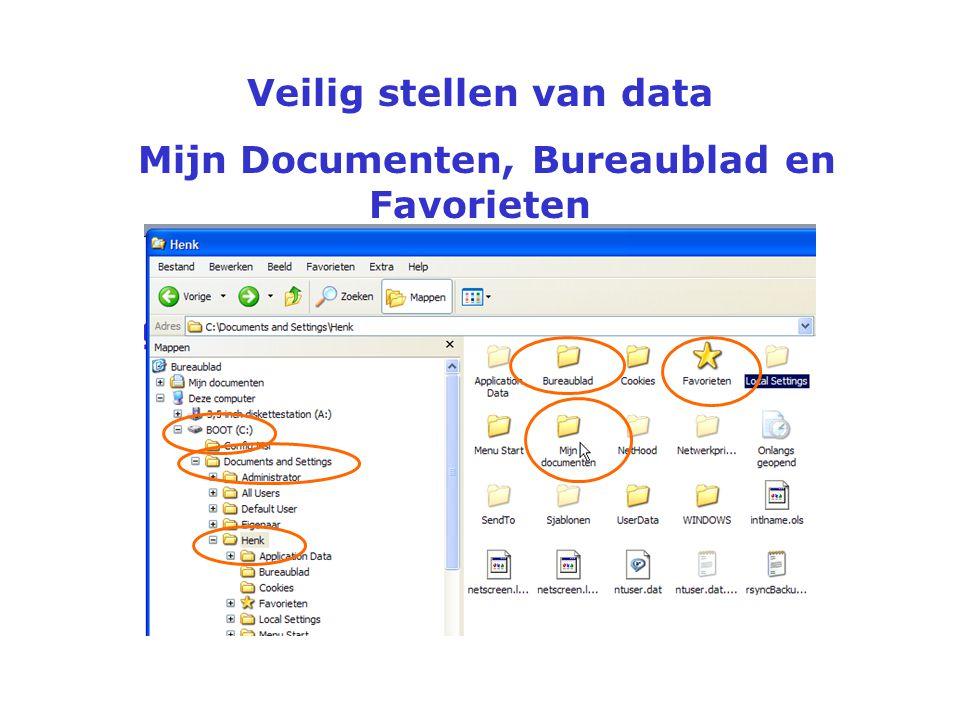 Veilig stellen van data Outlook (Express) Adresboek
