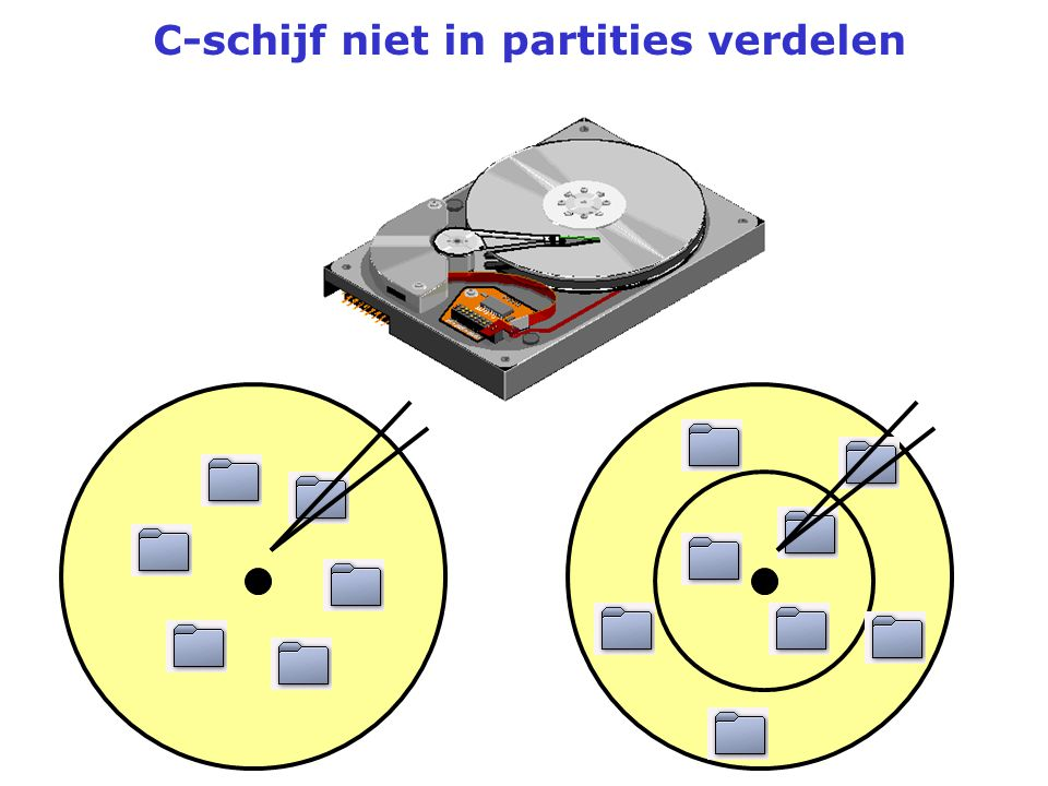Windows installatie C-schijf niet in partities verdelen Kies NTFS bestandssysteem Standaard installatie