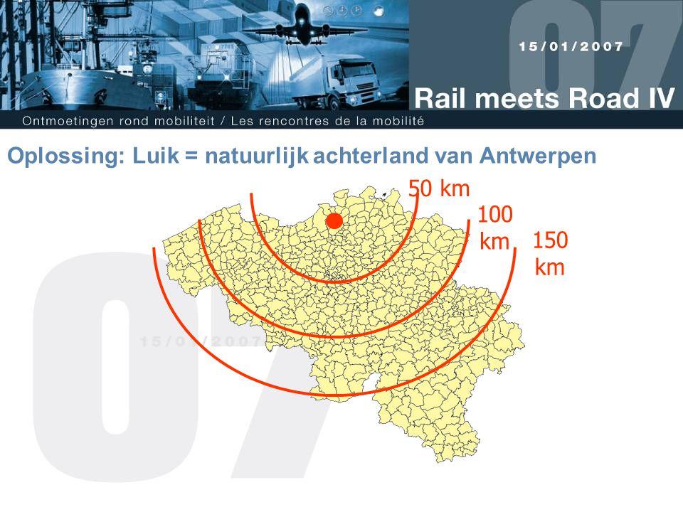 50 km 100 km 150 km Oplossing: Luik = natuurlijk achterland van Antwerpen