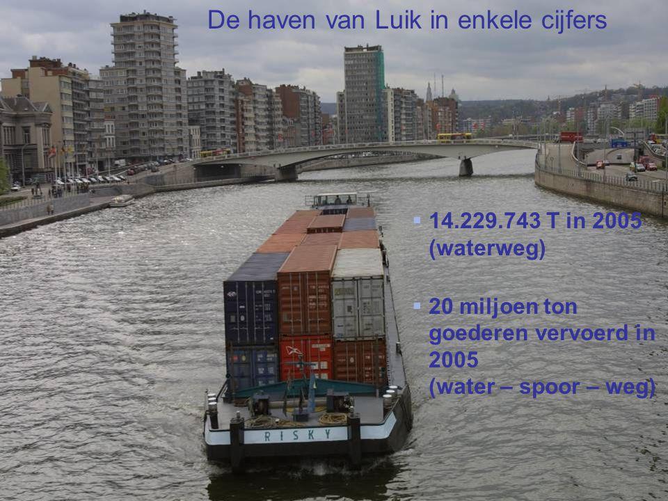 De haven van Luik in enkele cijfers  14.229.743 T in 2005 (waterweg)  20 miljoen ton goederen vervoerd in 2005 (water – spoor – weg)