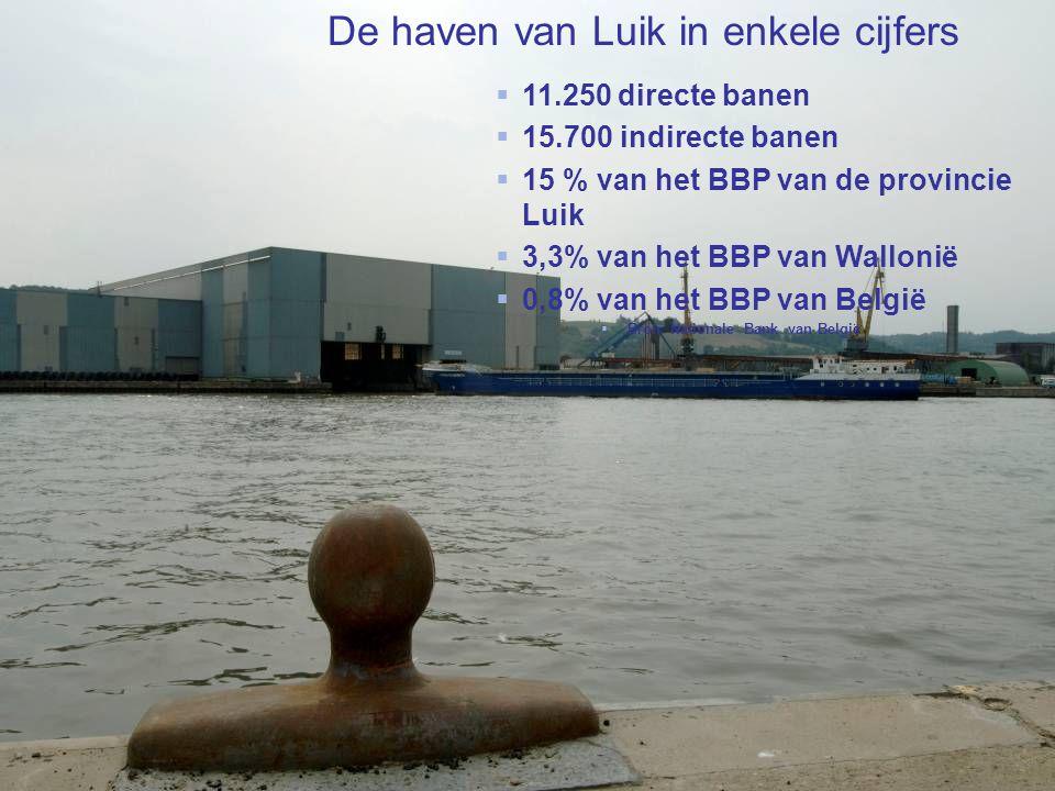 De haven van Luik in enkele cijfers  11.250 directe banen  15.700 indirecte banen  15 % van het BBP van de provincie Luik  3,3% van het BBP van Wallonië  0,8% van het BBP van België  Bron: Nationale Bank van België