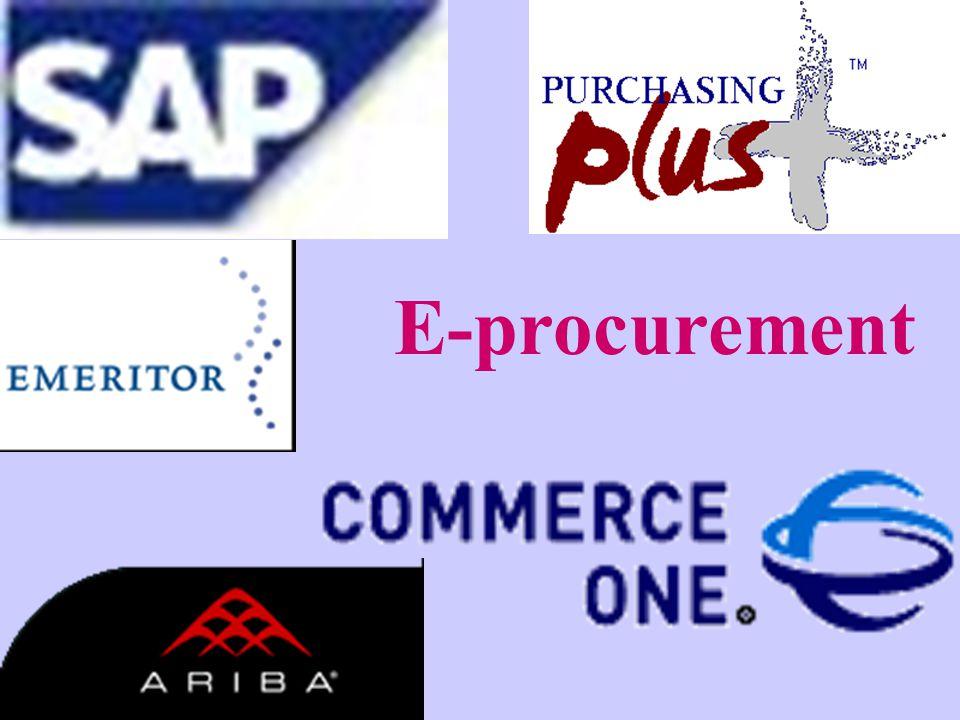1. E-procurement 2. SCM 3. Integratie van de back-office 4. Procurement Evolutie